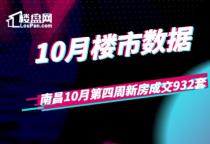 【楼盘网早报2019.10.30】南昌10月第四周新房成交932套