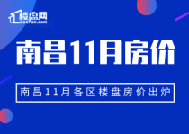 【楼盘网早报2019.11.05】南昌11月各区楼盘房价出炉