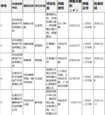 证件播报丨11月石家庄已有10个项目获预售证 润江昆仑府 旭辉长安里顺利拿证