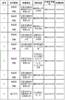 证件播报:栾城11月5盘下发8张预售证 涉及万科、融创等项目