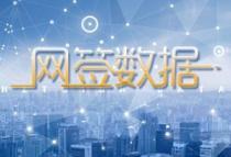2月17日柳州市新房网签10套 总面积1053.32㎡