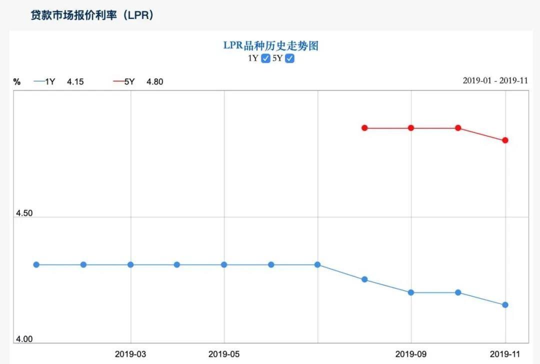绍兴买房首付降至2成,人才最高补贴35万!