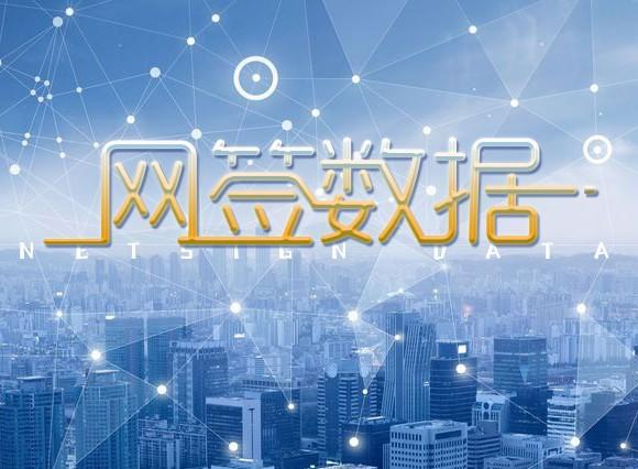 2月27日柳州市新房网签209套 总面积24142.62㎡