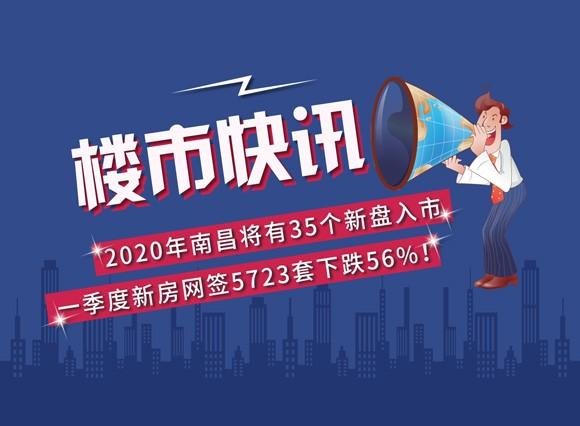 2020年南昌将有35个新盘入市,一季度新房网签5723套下跌56%!