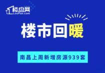 【楼盘网早报2020.4.9】南昌上周新增房源939套