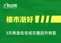 【楼盘网早报2020.4.10】3月南昌住宅成交量回升明显
