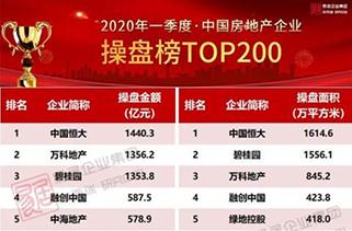 2020年一季度中国房地产企业销售TOP200排行榜
