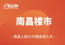 【楼盘网早报2020.4.15】南昌上周1270套房源入市