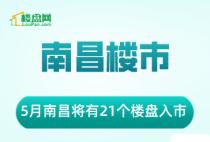 【楼盘网早报2020.5.1】5月南昌将有21个楼盘入市