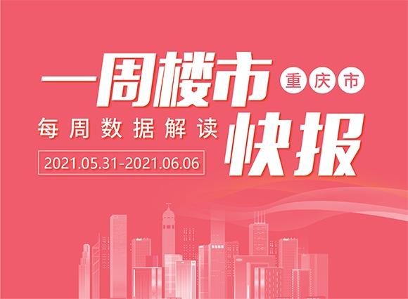 重庆楼市周报(5.31-6.6):住宅成交均价14681元/㎡,同比上涨18%