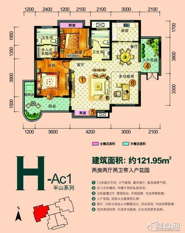 H-AC1