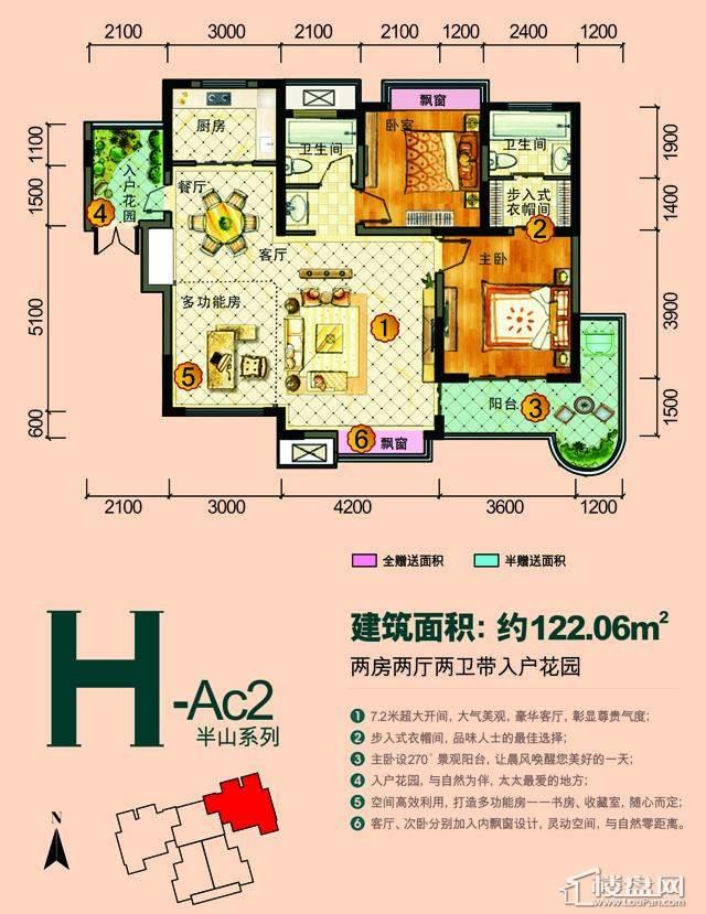 H-AC2