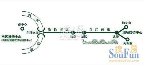 隆鑫花漾的山谷2期卡萨布兰交通图