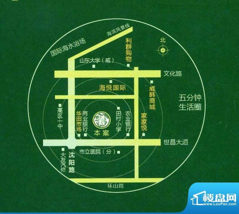 新田之星交通图