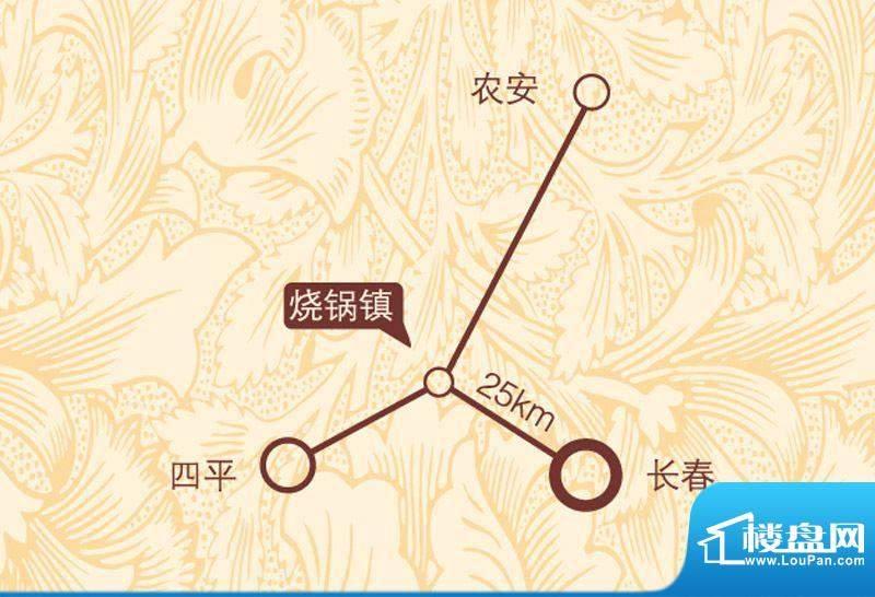隆达丽景世纪城交通图