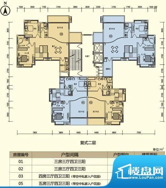 义方家园中大苑复式面积:0.00平米