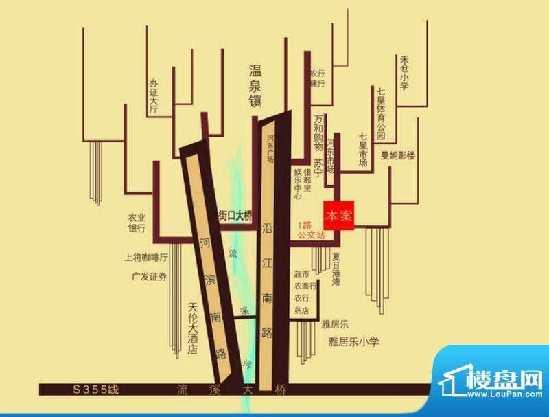 奶茶咖啡交通图