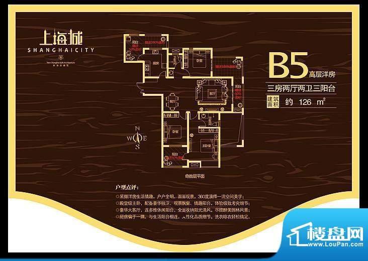 上海城nEO_IMG_126m面积:0.00m平米