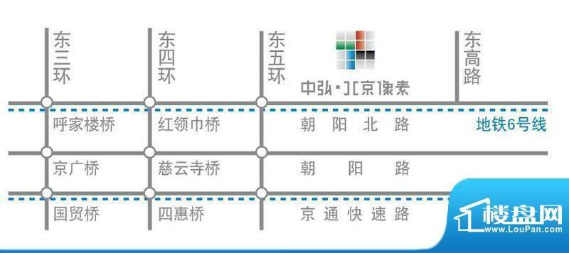 中弘北京像素交通图