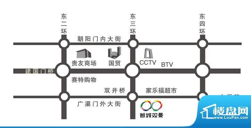 首城双景交通图