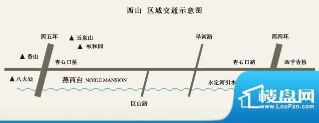 燕西台交通图