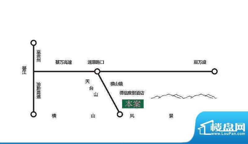 德宜信锦绣天台交通图