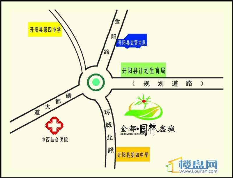 金都园林鑫城交通图