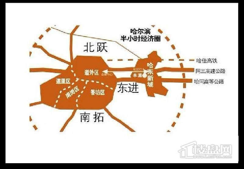 哈东城市公元交通图