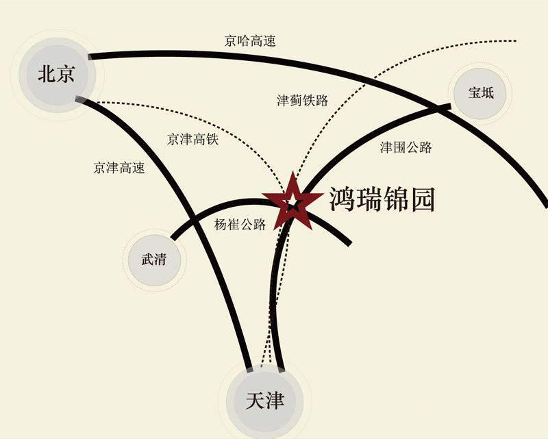 鸿瑞锦园位置图
