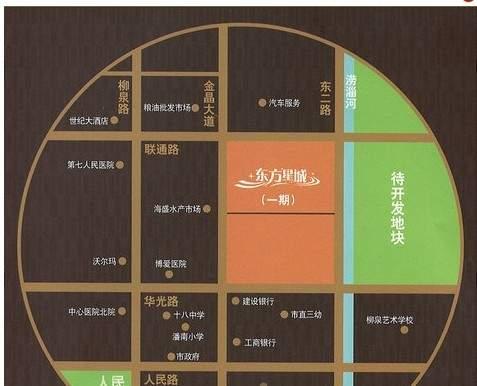 东方星城·塾香园配套图