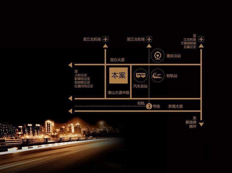 中铁峰汇国际位置图