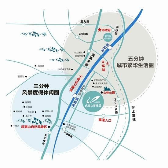 武夷山碧桂园位置图