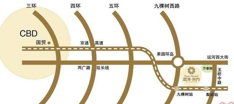 远洋东方公馆位置图
