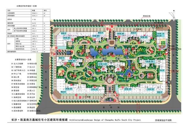 凯富南方鑫城效果图