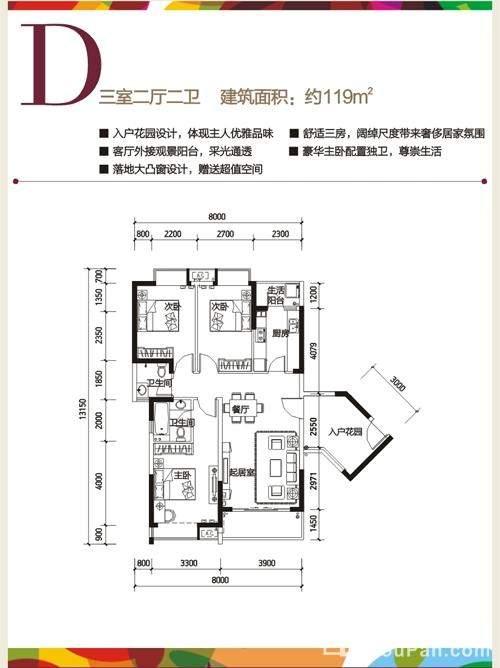 长虹国际城2期D户型