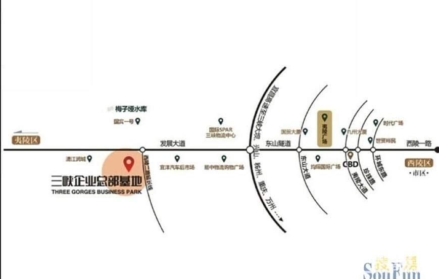 位置图(二)