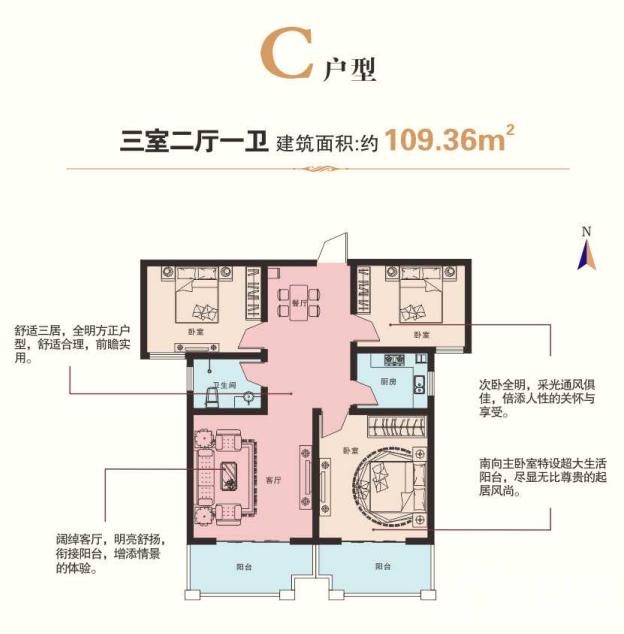 中阳·城市印象户型图