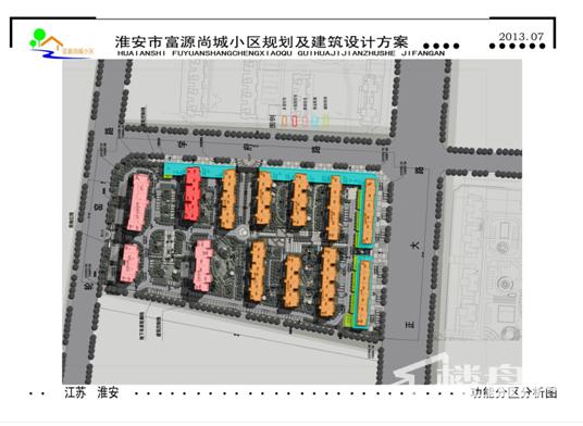 富源尚城位置图