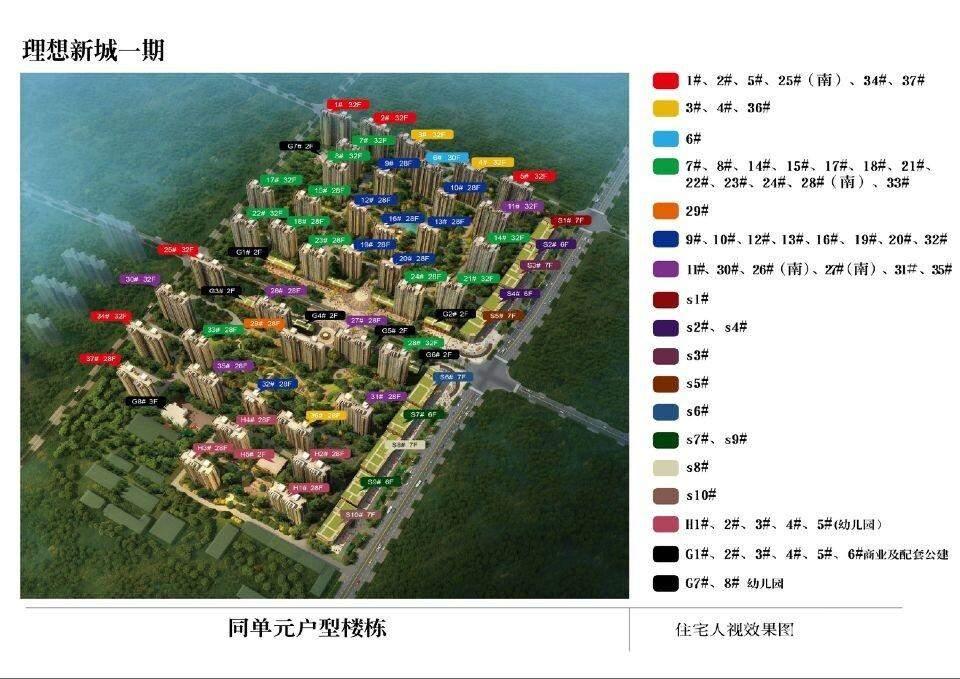 上上城理想新城效果图