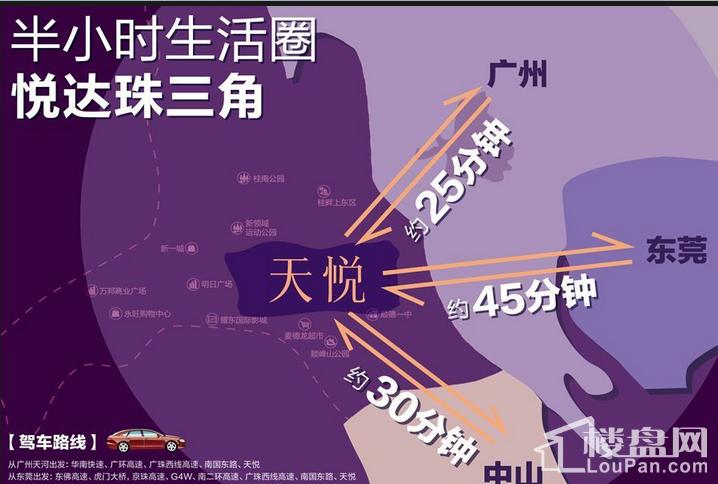 天悦湾花园交通图