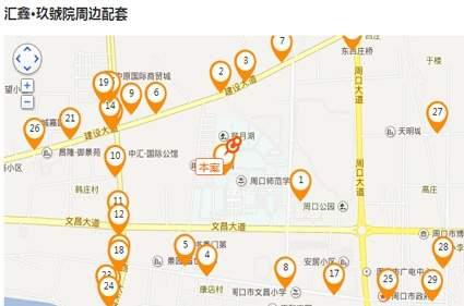 汇鑫·玖號院位置图