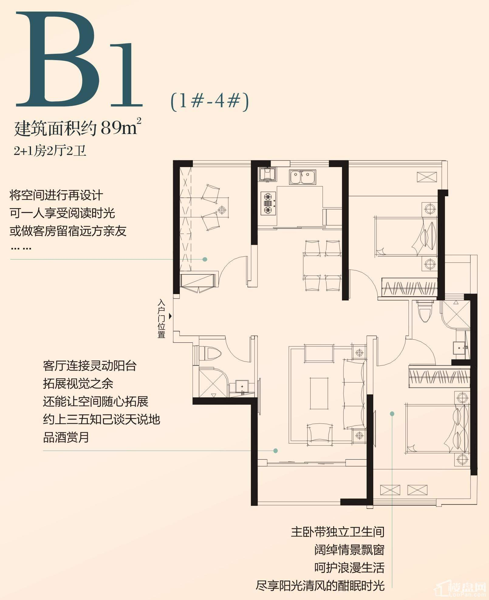 B1户型(1#-4#)
