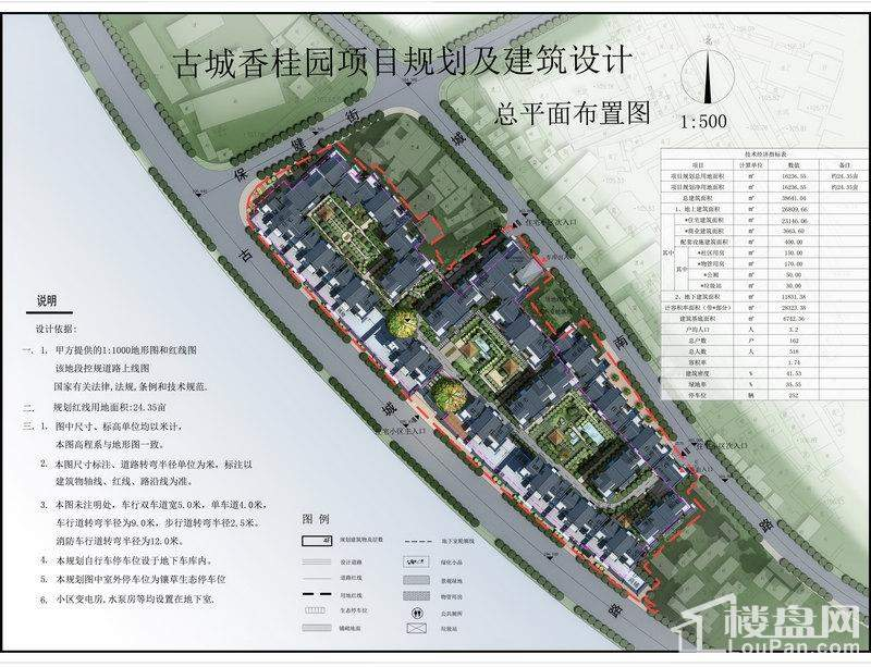 古城·香桂园效果图