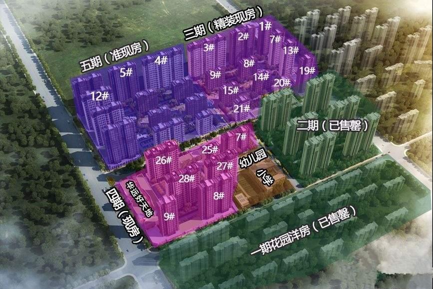华远海蓝城效果图