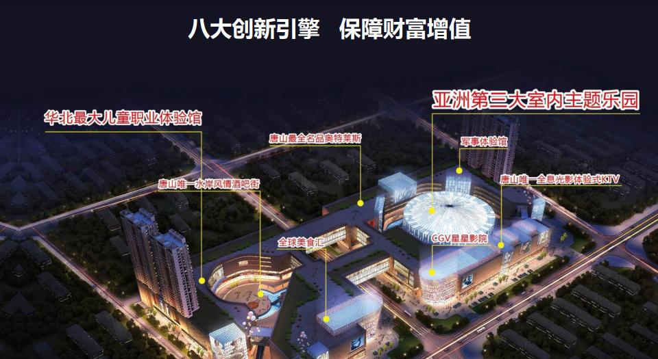 唐山荣盛未来城配套图