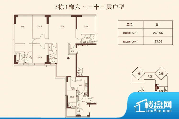各个空间方正,后期空间利用率高。无穿堂风,室内空气无法对流,会导致过于潮湿或者干燥。厨卫等重要的使用较为频繁的空间布局合理,方便使用,并且能够保证整个空间的空气质量。各个功能区间面积大小都比较合理,后期使用起来比较方便,居住舒适度高。公摊小,得房率高。小区公共设施可能不够完善。