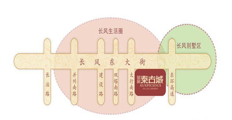 泰古城位置图