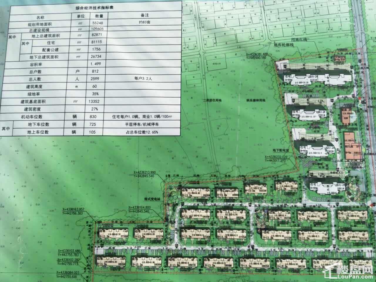 霸州温泉新都孔雀城实景图