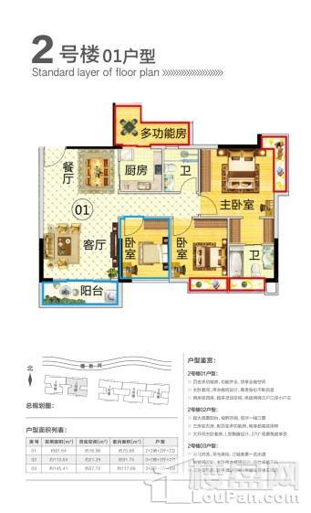凯蓝滨江户型图