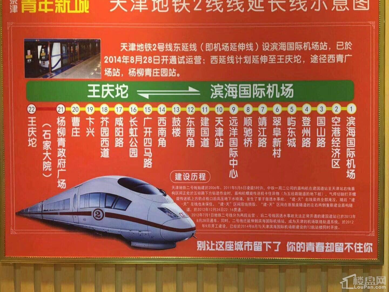 京津青年新城配套图